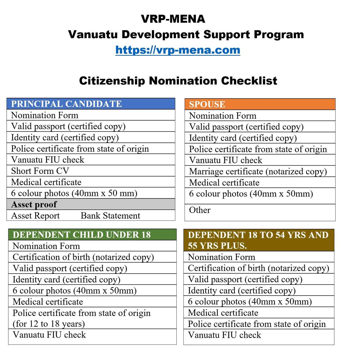 Vanuatu Citizenship Vrp Mena